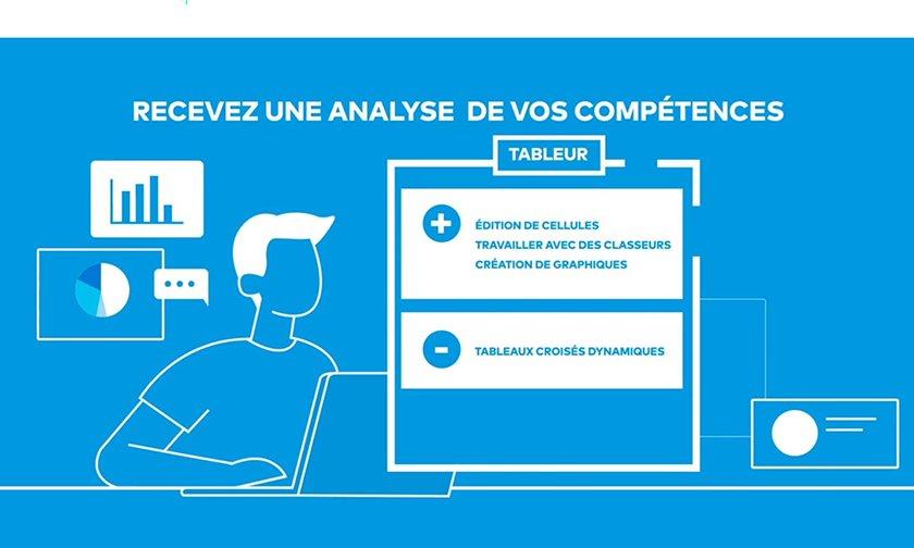recevoir analyse compétences numériques bureautique informatique infographie PAO Internet Web réseaux sociaux initiation intermédiaire avancé Djem Formation Cergy Ile de France